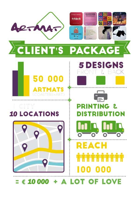 nimble_asset_infographic-ArtMat-10000k
